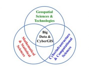 CyberGIS Center | AAG 2019 Symposium on Frontiers in