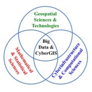 The scope of geospatial data science